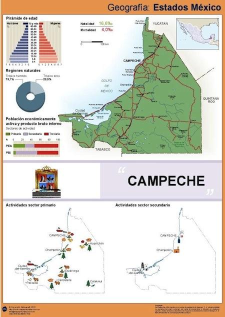 Laminas Educativas Campeche