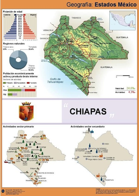 Laminas Educativas Chiapas