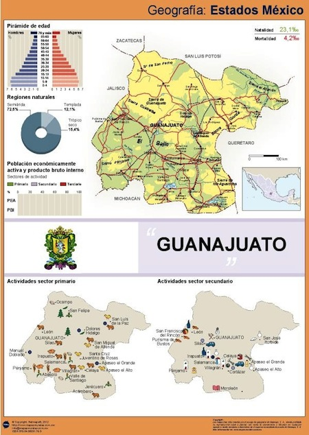 Laminas Educativas Guanajuato