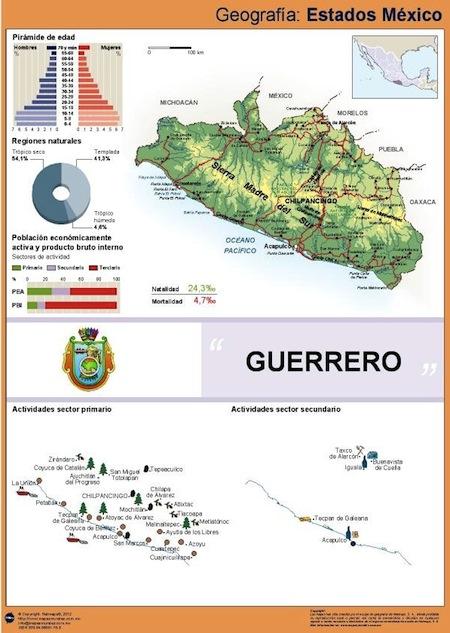 Laminas Educativas Guerrero