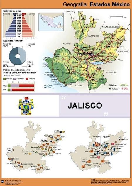Laminas Educativas Jalisco