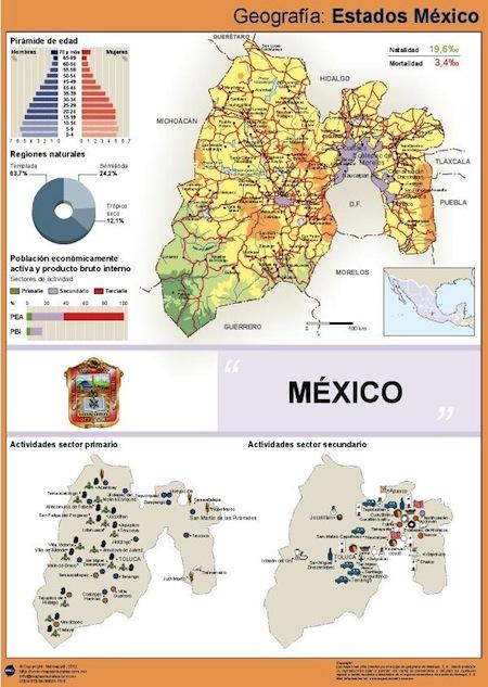 Laminas Educativas Mexico