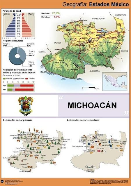 Laminas Educativas Michoacan