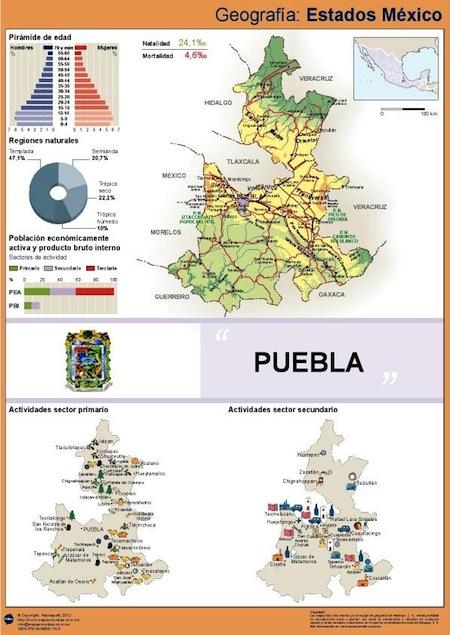 Laminas Educativas Puebla