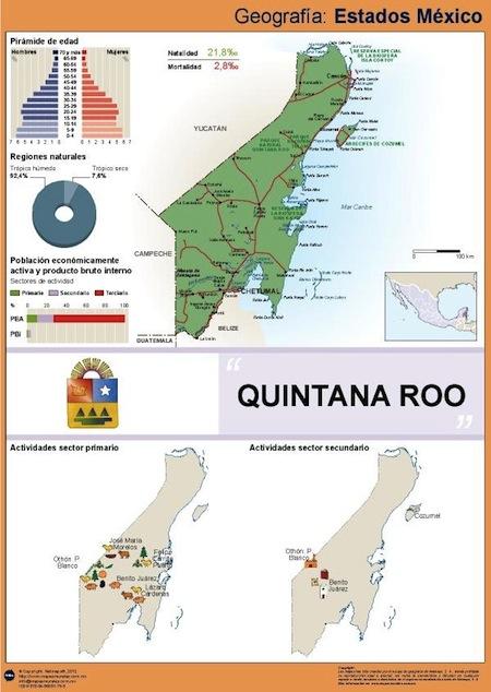 Laminas Educativas Quintana Roo