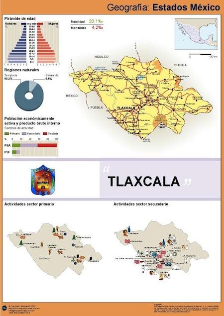 Laminas Educativas Tlaxcala