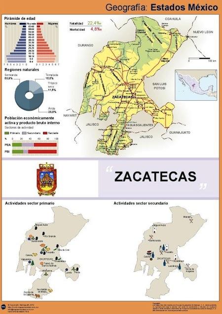 Laminas Educativas Zacatecas